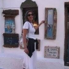 Vittoria - Uživatelský profil
