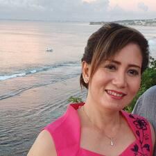 Gunawan felhasználói profilja