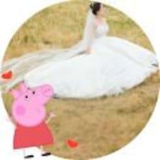 潼 felhasználói profilja