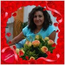 Profil korisnika Maria De Jesus