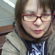 Sydna felhasználói profilja