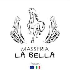 Masseria User Profile