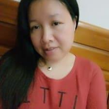 Profil utilisateur de Thanh Tam