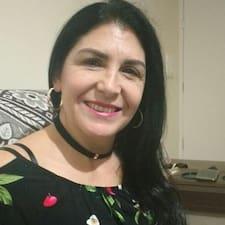 Carmelena User Profile