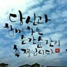 Perfil de usuario de Hyung Seuk