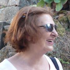 Profil utilisateur de Maria Arminda