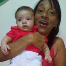 Raimundinha User Profile