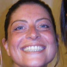 Tania - Uživatelský profil
