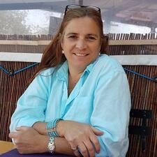AnneClaire User Profile