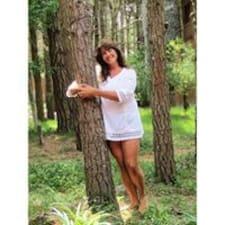 Alejandra - Profil Użytkownika