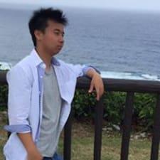 Shogo - Profil Użytkownika