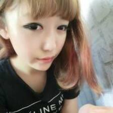 Profil utilisateur de Ityu