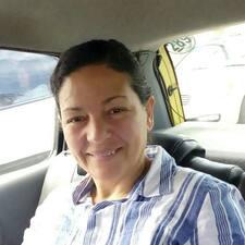 Oliva Gloria - Uživatelský profil