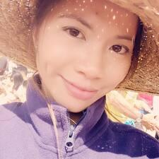 Dewianti User Profile