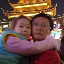 Shang - Profil Użytkownika