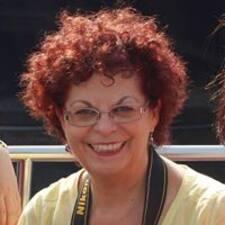 Azucena Brugerprofil