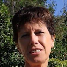 Annita Brugerprofil
