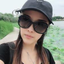 茜 felhasználói profilja