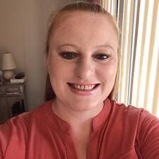 Brandi - Uživatelský profil