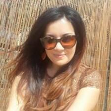 Mandz User Profile