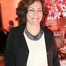 Maria Do Amparo User Profile