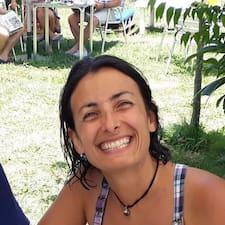 Ana B User Profile