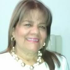 Profil Pengguna Nelly M