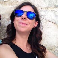 Klara - Profil Użytkownika