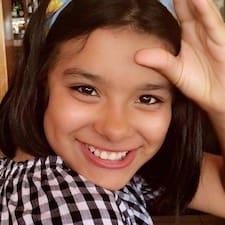 Eyuhanni felhasználói profilja