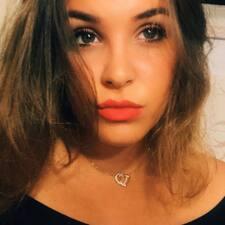 Melany - Profil Użytkownika