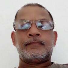 Profilo utente di Sunil