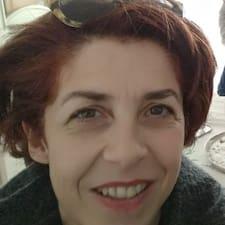 Profil korisnika Loredana