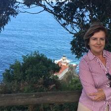 Profil korisnika Maria Antonia