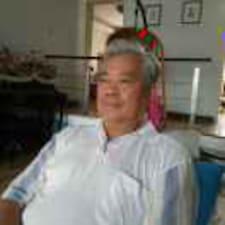 Profil Pengguna 洪益