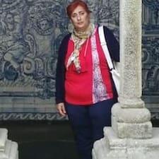 Iliana - Profil Użytkownika