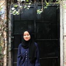 Profilo utente di Syuhada