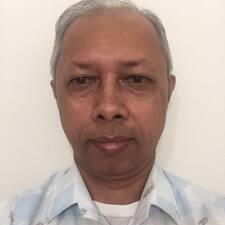 Anura felhasználói profilja