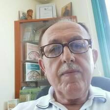 Kyriacos User Profile