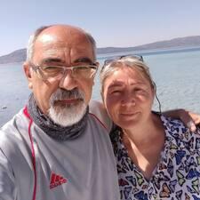 Profil korisnika Ugur