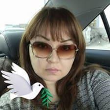 Жанеля - Uživatelský profil