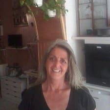 Profil Pengguna Fabiola Maria