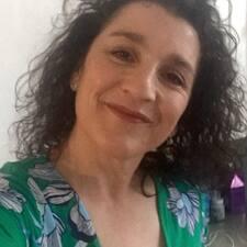 Roma User Profile