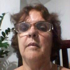 Profil utilisateur de Ligia