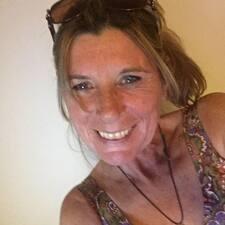Jane - Profil Użytkownika