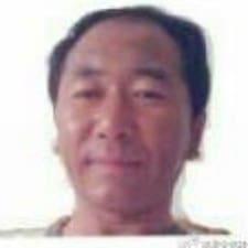 积聚 felhasználói profilja