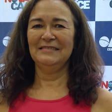 Profil Pengguna Régia