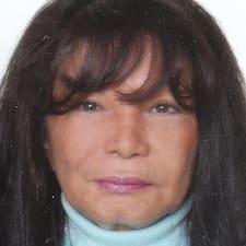 Maria Elma felhasználói profilja