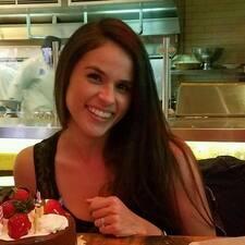 Profil korisnika Nitza