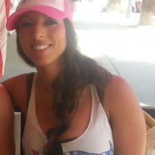 Rashida Brugerprofil