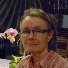 Marjaana User Profile